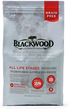 Blackwood Pet Food 22321 All Life Stage