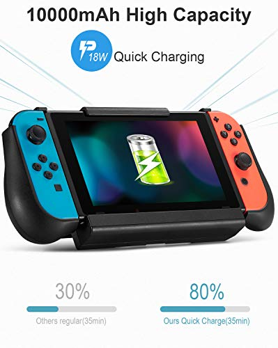 10000mAh Battery Charger Case for Switch, YOBWIN Portable Backup Charger Station Console with a Pair of Joy-Con Grip… 2