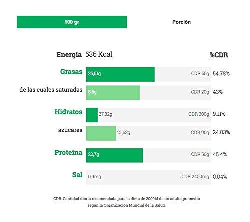 Natural Granola 100% Natural, sin azúcar refinado. (Cacao, coco y quinoa): Amazon.es: Alimentación y bebidas