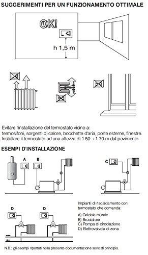 Perry-Termostato electrónico empotrar 1TITE601B módulo h 35 mm, 3 tomas, 230 V, con Indicador luminoso completo, color blanco de placa de 1 nivel de ...
