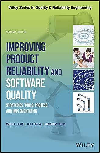 Mejora de la confiabilidad del producto y la calidad del software