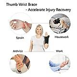 Thumb and Wrist Spica Splint with Advanced Boa