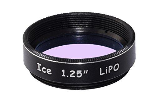 ICE 1.25
