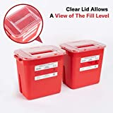 Alcedo Sharps Container for Home Use 2 Gallon