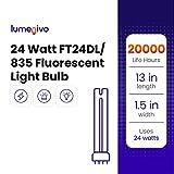 FT24DL/835 Replacement Bulb for Ottlite Truecolor