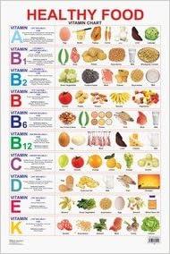 Food Recipes In Gujarati Language Pdf