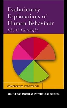 Examine two evolutionary explanations of behaviour