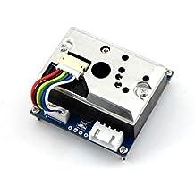 Waveshare Dust Sensor
