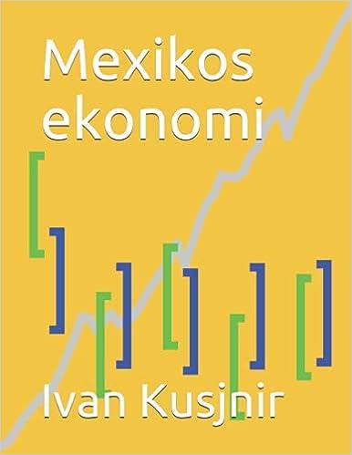 Mexikos ekonomi