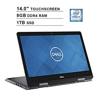 2020 Newest Dell Inspiron 14 5000 2-in-1 Touchscreen Laptop (Intel Dual Core i3-8145U up to 3.9GHz, 8GB DDR4 RAM, 1TB M.2 SSD, Intel UHD 620, WiFi, Bluetooth, HDMI, Windows 10, Grey) (Renewed)