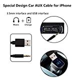 Car 2 in 1 USB A Charging & 3.5mm Jack Audio