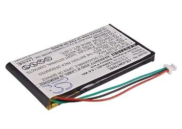 Change battery combo собственными силами козырек от солнца для dji spark