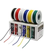 Solid-Wire-Box
