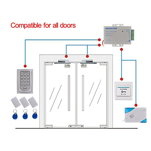 Fire Alarm Sprinkler Basics 9376 also Gsm Auto Dialer likewise IPaccesscontrolsystems in addition 1159667 32222750526 as well Home Security Rfid Door Entry Access Control System Mag ic Lock Power Supply Remote Control. on telephone wiring diagram for security system