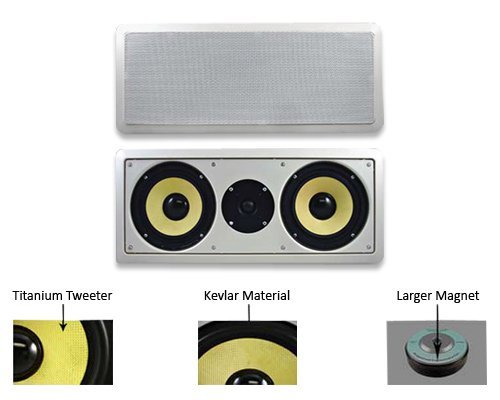 Acoustic Audio HD-6c Dual 6.5-Inch Kevlar Center Channel Speaker (White)