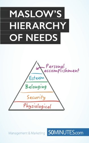 Maslow's Hierarchy of Needs: Understand the true foundations of human motivation