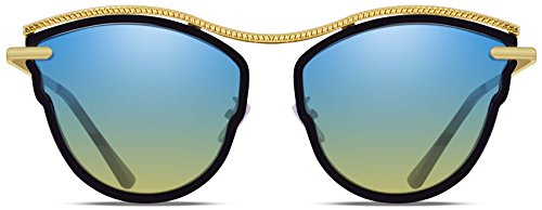 Shadesfield Cat Eye Sunglasses for Women Butterfly Shape Frame with Gradient Color UV400 Lenses
