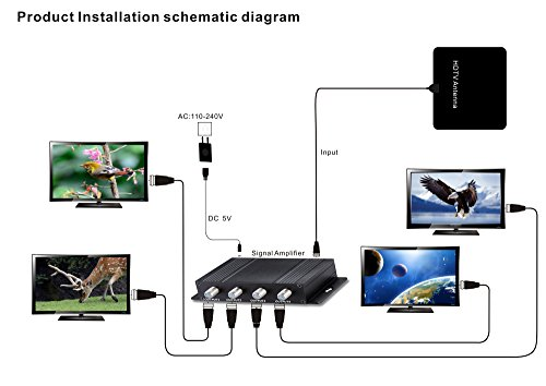 tv splitter, startv tv antenna booster signal amplifier 1 in 4 out ports  10 5db