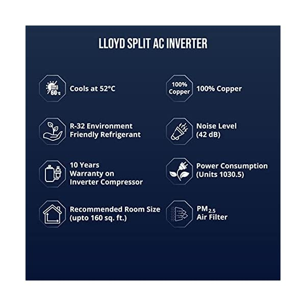 Lloyd 1.5 Ton 3 Star Inverter Split AC (Copper, Anti-Viral & PM 2.5 Filter, 2021 Model, GLS18I36WRBP, White) 2021 July Lloyd Split AC with Inverter Compressor: WiFi Ready AC with variable speed compressor which automatically adjusts power depending on desired room temperature & heat load, Energy Efficient with Low Noise Operation, Smart & Elegant design to suit your office & home requirements / interiors Capacity: 1.5 ton suitable for medium size rooms (Up to 160 square feet) Energy Rating: 3 Star, Annual Energy Consumption: 1030.50, ISEER Value: 3.83 (please refer to energy label on the product page)