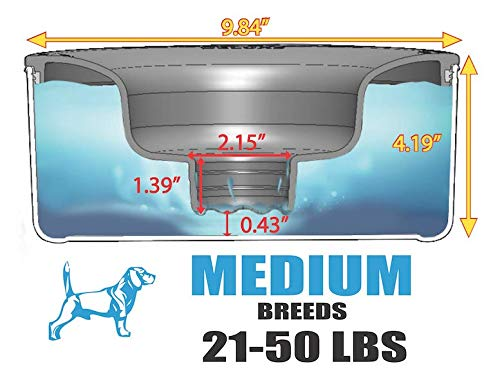- Slopper Stopper Dripless Dog Water Bowl - Medium Breed Dogs 21-50 Lbs