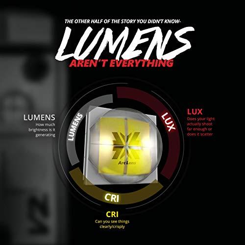 Opt7 Fluxbeam H7 Led Headlight Kit W Clear Arc Lens Beam
