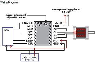xuanyang524 Accesorios de la Impresora 3D del Controlador del ...