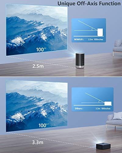 Projector, WiMiUS Q1 Mini Android 9.0 Projector (2G+16G), Native 4K Supported with 5G Wi-Fi, Bluetooth, 3D, 5,000+ Apps…