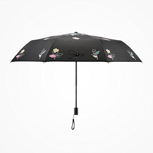 Hand Painted Umbrellas (PLLP Carbon fiber folding umbrella, small fresh beautiful hand-painted female umbrellas, sun protection UV protection,White,One size)