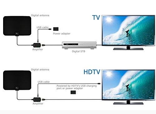 tv antenna vansky indoor amplified hdtv antenna 50 mile range import it all. Black Bedroom Furniture Sets. Home Design Ideas