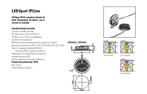 Foco empotrable LED para campanas aspiración y muebles IP54: Amazon.es: Iluminación