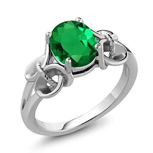 1.50 Carats Green - Gem Stone King 1.50 Ct Oval Green Simulated Emerald 925 Sterling Silver Ring (Size 6)