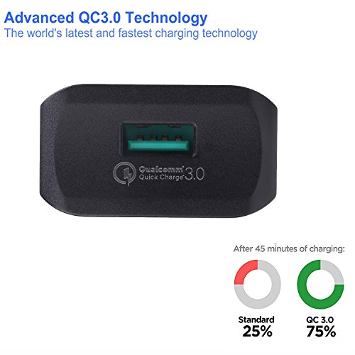 Large Product Image of USB Type C Charger, Quick Charge 3.0 Rapid Fast Wall Charger with USB C Cable for LG G5/G6/V20/V30,Samsung Galaxy S8/S8 Plus/Note 8/HTC 10/Nokia 8 and More
