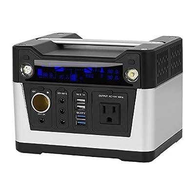 QUESVOW Backup Portable Generator