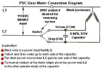 Dayton AC Gearmotor 115 Nameplate RPM 12 Max. Torque 11.0 in ... on