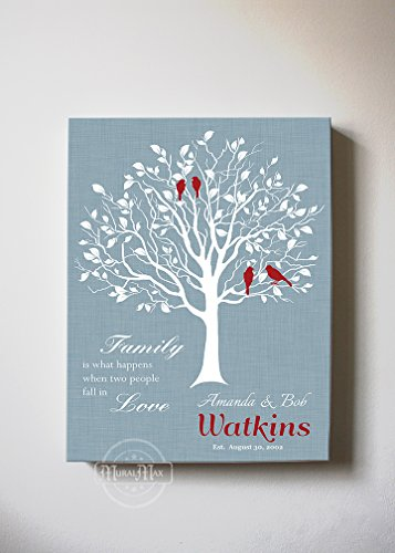 MuralMax - Custom Family Tree, When Two People Fall In Love, Stretched Canvas Wall Art, Wedding & Anniversary Gifts, Unique Wall Decor, Color, Blue Haze - 30-DAY - Size - 8x10