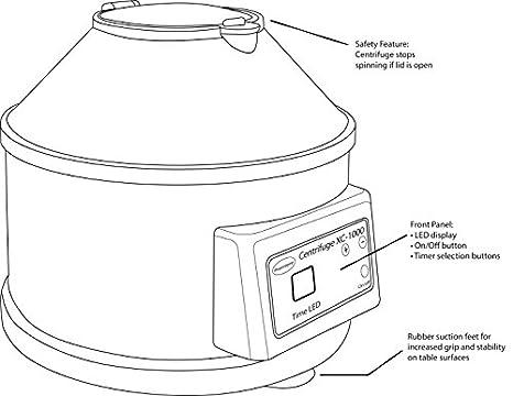 premiere xc 1000, compact bench top centrifuge, 4000 rpm Laser Diagram