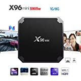 X96 Mini Smart TV Box Android 7.1.2 Amlogic S905W Quad Core 2.4GHz WiFi 1G8G/2G16G WiFi 4K HD Set-top Box Media Player (1GB+8GB)