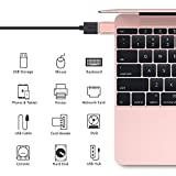 nonda USB C to USB Adapter(2 Pack),USB-C to USB 3.0 Adapter,USB Type-C to USB,Thunderbolt 3 to USB Female Adapter OTG for MacBook, iPad Pro 2020, Surface Go, Dell XPS, More Type-C Devices