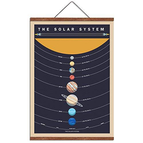 Best solar system poster for kids