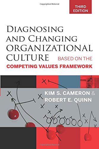 Scollare Carta Da Parati.Diagnosing And Changing Organizational Culture Third Edition Based On The Competing Values Framework