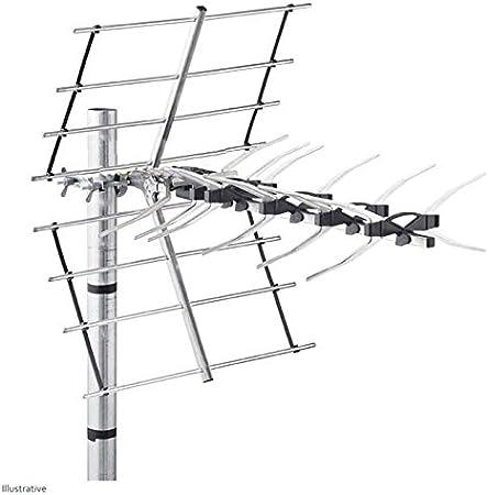 32 Element UHF - Antena de televisión para Saorview: Amazon ...