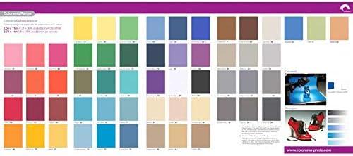 Colorama Black Fond de Studio Papier 1,35mx11m