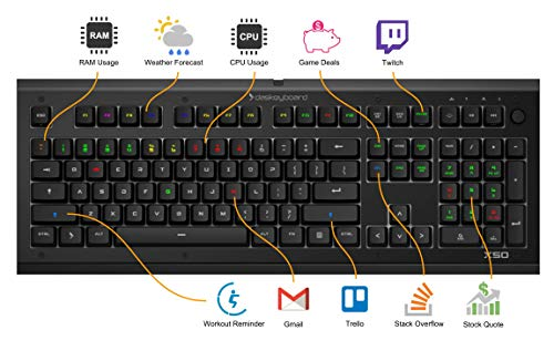x50q soft tactile rgb smart