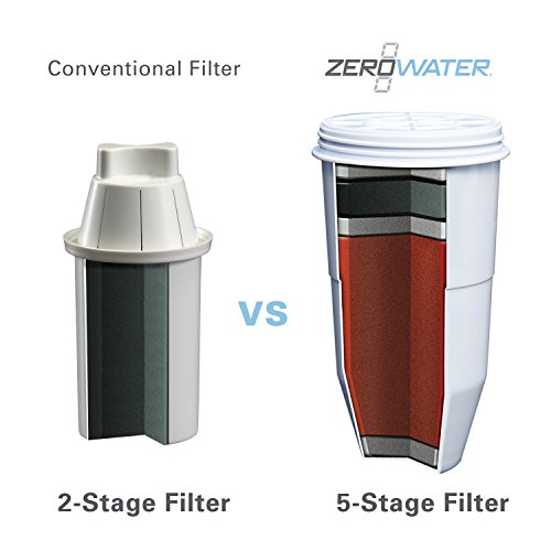 ZeroWater 23 Cup Dispenser with Free TDS Meter (Total Dissolved Solids) - ZD-018