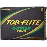 2013 Top Flite Gamer Tour (12 Pack)