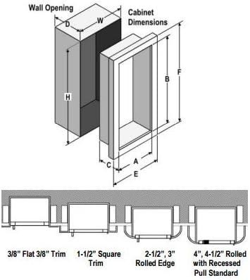 JL Industries 1015F10 Full Glass Flat Trim Full Recessed Extinguisher Cabinet