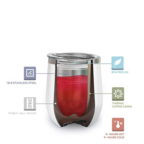 ONEB Stainless Steel Wine Tumbler with Lid, 12 OZ   Double Wall Vacuum Insulated Travel Tumbler Cup for Coffee, Wine, Cocktails, Ice Cream Thermos Cup With Lid (Matte Black) by ONEB (Image #2)
