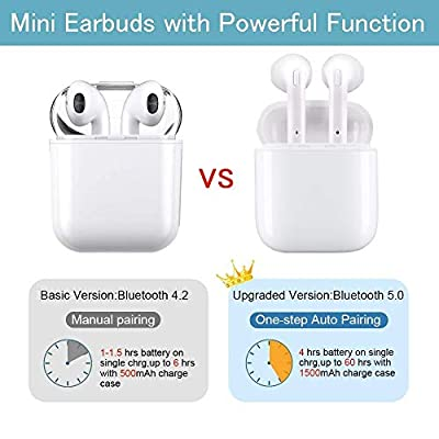 True Wireless Headphones, JFtown TWS Wireless Bluetooth 5.0 Earbuds with 3D Clear Sound, in Ear Sports Wireless Earphones with Built-in Mic 1500mAh Charging Box(White)