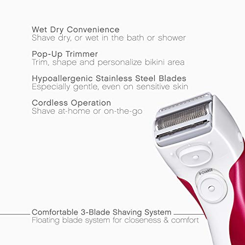Buy razor for women with thick hair