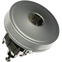Eureka 4870Gz Motor
